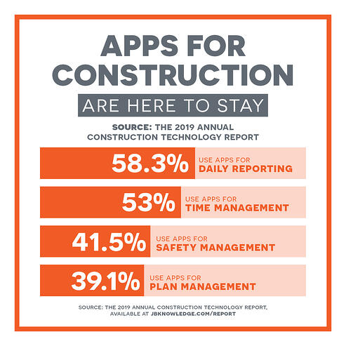 Construction Apps (1)